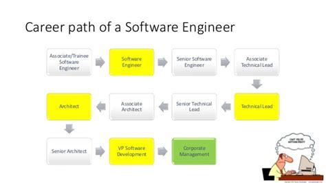 career paths   graduates