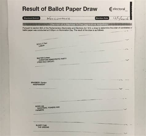labor tops wollongong byelection ballot paper illawarra