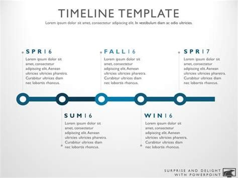 project timeline template powerpoint timeline template for powerpoint great project management