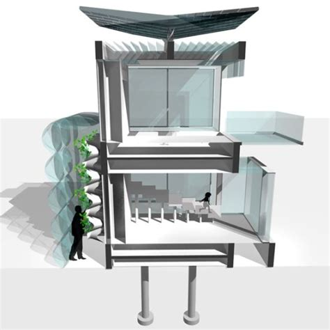 home design in 20 50 advanced green technologies make future living house