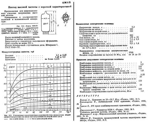 d965 transistor datasheet data sheet исток2 радиолампы почтой параметры и характеристики 6ж1п