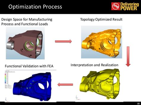 design for manufacturing poli design optimization of axles using inspire and optistruct