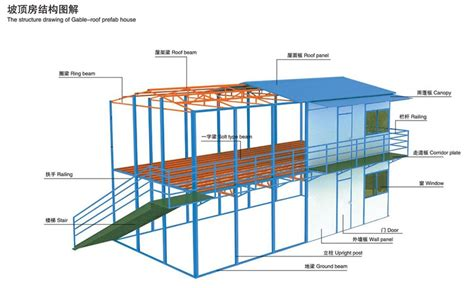 house building cost calculator warehouse building cost india cheap low cost prefabricated container warehouse