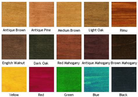 the of coloring wood a woodworkerã s guide to understanding dyes and chemicals books wood dye pdf woodworking