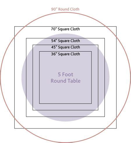 six table cloths table cloth for 5 table wedding chair covers