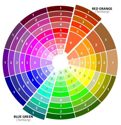 colors opposite on the color wheel complementary colors are opposite one another on the color