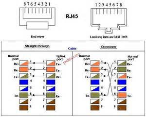 cat6 color code rj45 to cat 6 keystone wiring rj45 free engine
