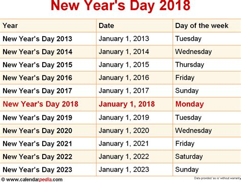 new year date 2018 when is new year s day 2018 2019 dates of new year s day