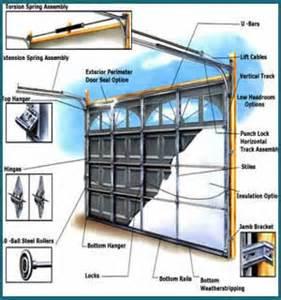 league city tx garage door garage door repair league