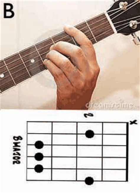 belajar kunci gitar ungu demi waktu belajar kunci dasar gitar untuk pemula gambar s i m p l e