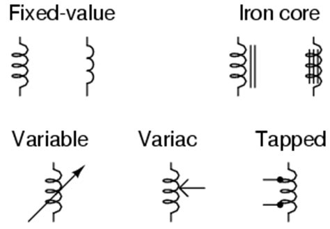 circuit inductor symbol lessons in electric circuits volume v reference chapter 9