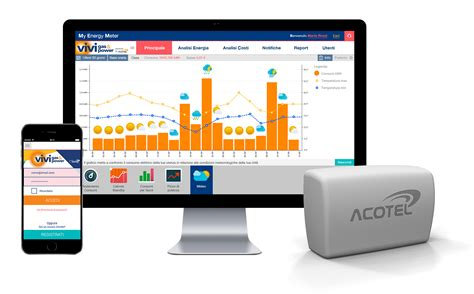 Acotel Net e Vivigas: partnership di livello