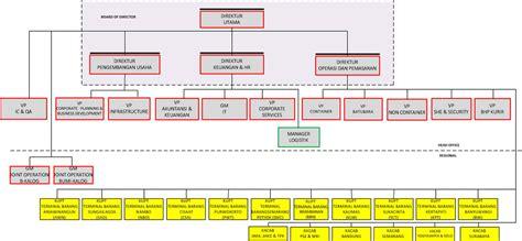 Sistem Informasi Manajemen 2 Edisi 10 Laudon manajemen pemasaran philip kotler keller edisi 13 tested by