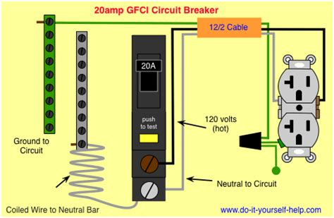 how does gfci work diagram electrical why does my gfci circuit breaker trip with