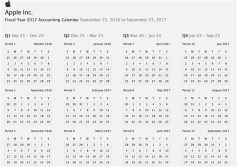 Apple Calendar Where Can I See Itunes Connect Fiscal Calendar Without