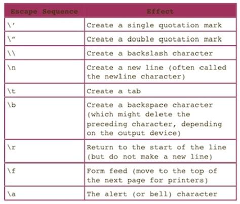 java pattern newline character tutorial overview of java syntax for the java