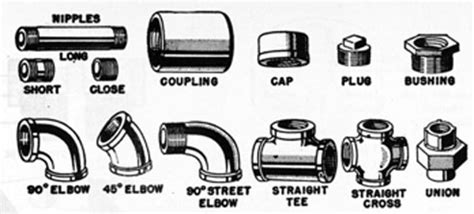 Plumbing Fittings Pdf by Engine Room Tools Part 2