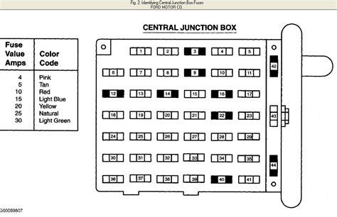 2000 f150 fuse box layout html autos weblog