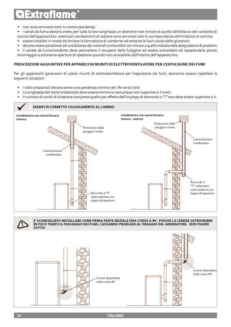 installazione canna fumaria interna ecotecna scheda prodotto
