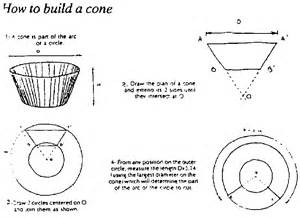 sheet metal cone template bp16 developmentofconesformetalcladstoves hedon
