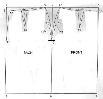 pattern making for beginners how to make a basic skirt pattern 171 sewing embroidery