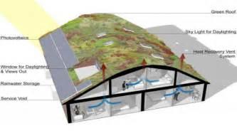 Underground green homes prefab basic underground homes underground