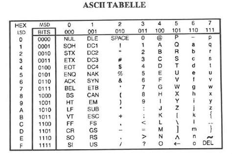 asci tabelle atariwiki v3 ascii tabelle