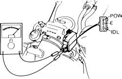 electronic throttle control 1991 ford probe user handbook repair guides electronic engine controls throttle position sensor autozone com