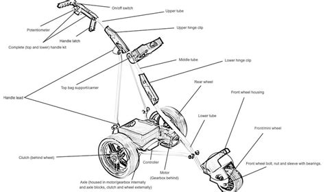 hillbilly golf trolley wiring diagram 37 wiring diagram