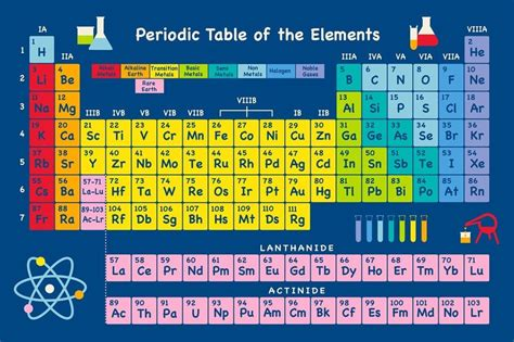 periodic table of the elements fabric poster 20 quot x 13