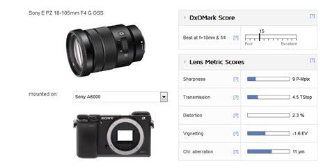 Sony Lens E Pz 18 105mm F4 G Oss 1 sony e pz 18 105mm f4 g oss lens review dxomark lens