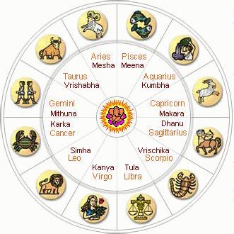 astro sign astrology esl resources