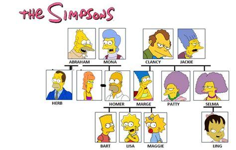 imagenes de la familia simpson los simpson familias en los simpson