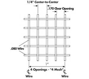 wire mesh spacings grating pacific call 800 321 4314