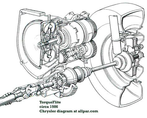 legendary torqueflite automatic transmission