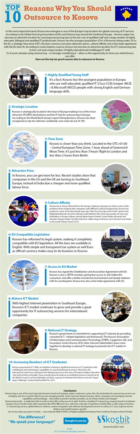 10 Top Reasons Why by Top 10 Reasons Why You Should Outsource To Kosovo