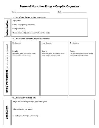 Narrative Essay Writing Graphic Organizers by Personal Narrative Graphic Organizer Personal Narrative Essay Graphic Organizer Sharepdf Net