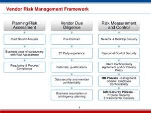 contract risk assessment template vendor risk management 2013
