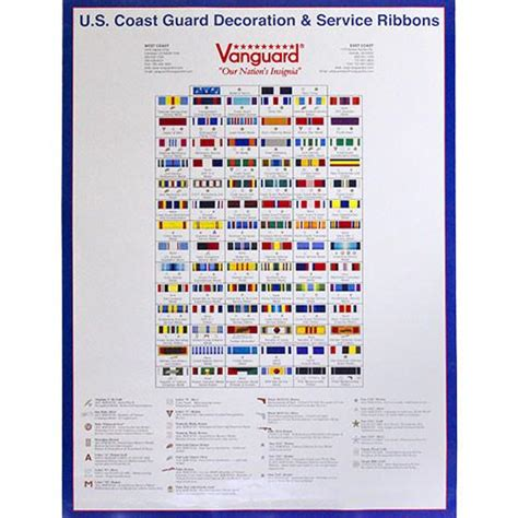 Coast Guard Ribbon Rack Builder by Uscg Ribbons Poster Vanguard