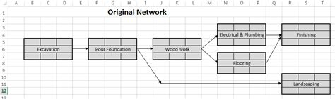 schedule network diagram schedule network diagram best free home design idea