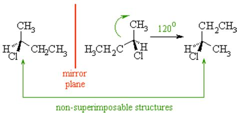 non superimposable mirror images ch 7 enantiomers