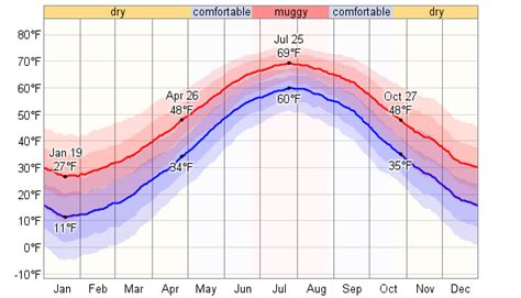 new jersey weather yearly new jersey weather year 28 images new jersey 90 day