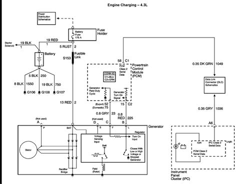 charging system wiring diagram for 2000 chevy blazer