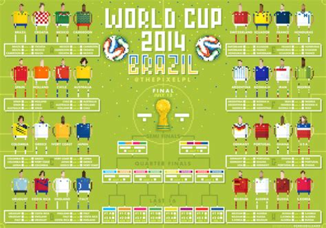 Calendrier Team 2014 World Cup 2014 Team Previews Rosters And Groups For All