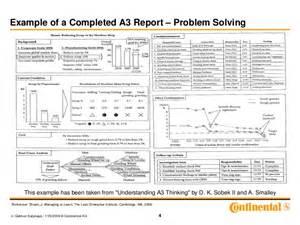 a3 problem solving template a3 management