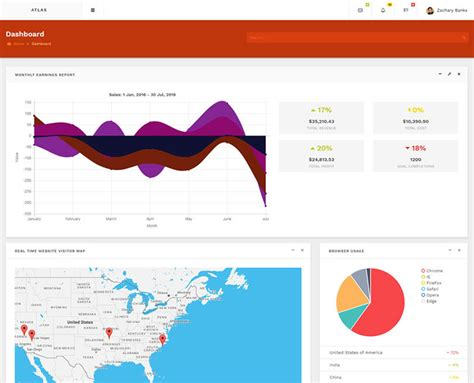 theme enabled excel templates atlas admin responsive full ajax enabled html theme template