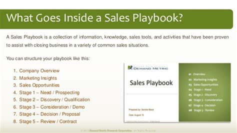 Sales Enablement Plan Methodology Sales Playbook Template