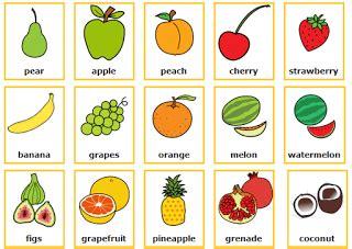 imagenes en ingles con su nombre im 225 genes y nombres de frutas en ingles material para