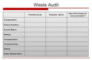 waste walk template lean simulations lean waste walk template can you walk