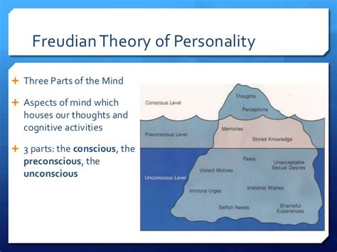 traditional psychology theory 04 psychoanalytical